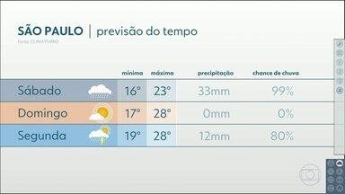 Confira a previsão do tempo para o sábado (30) em São Paulo - O sábado deve começar e terminar chuvoso. Mínima de 16 graus e máxima de 23 graus.