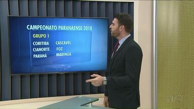 Paranaense 2018: Cianorte cai em grupo com Coritiba e Paraná Clube - A fórmula de disputa do estadual será diferente das últimas edições.