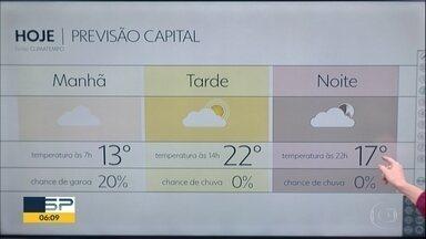 Previsão de garoa em parte do estado de SP - O vento úmido que sopra do mar ainda apode deixar a manhã da terça-feira (24) com muitas nuvens e garoa na grande São Paulo e em parte do sul e do leste do estado.
