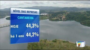 Chuva ajuda aumentar índice das represas da região - Cantareira está com 44%.