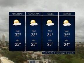 Meteorologia prevê pancadas de chuva na região de Presidente Prudente - Confira como ficam as temperaturas nesta quarta-feira (22).