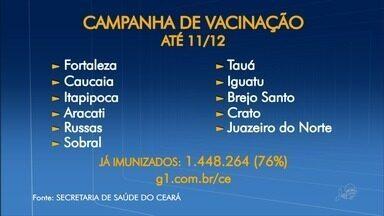 Campanha para vacinação em cães e gatos encerra na segunda-feira - Confira mais notícias em G1.Globo.com/CE