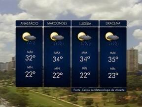Meteorologia prevê calor intenso na região de Presidente Prudente - Confira como ficam as temperaturas nesta quinta-feira (14).