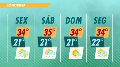 Frente fria pode trazer chuvas isoladas ao norte do estado - Mesmo assim, será um fim de semana com muito calor. Confira na previsão do tempo.
