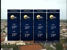 Meteorologia prevê calor com pancadas de chuva na região de Presidente Prudente - Confira como ficam as temperaturas em algumas cidades.