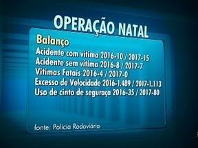 Polícia Militar Rodoviária divulga balanço da Operação Natal - Neste ano, houve 15 acidentes com vítimas na região de Presidente Prudente.