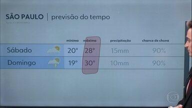 Fim de semana será de calor e de chuva em todo o estado de SP - Sexta-feira tem pancadas de chuva na Grande São Paulo. Sábado e domingo vai ser de praia mas os temporais chegam à tarde