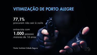 Pesquisa mostra que mais de 80% da população de Porto Alegre considera a cidade violenta - Levantamento foi feito pela Instituição Cidade Segura em parceria com Sindicato de Policias Federais, Civis e Agentes Rodoviários.