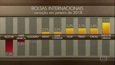 Produtos agrícolas têm alta nas bolsas internacionais em janeiro - Veja como foi a variação dos preços dos principais produtos do campo