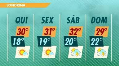 A quinta-feira deve ser ensolarada na região de Londrina - A temperatura pode atingir 30ºC. Já no fim de semana tem possibilidade de chuva.