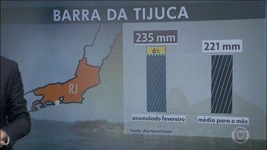 Chuva em fevereiro no RJ já superou média normal pro mês - Temporais continuam atingindo o estado nesta quinta-feira (22).