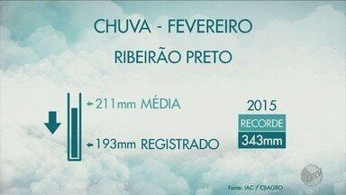Fevereiro registrou 190 milímetros de chuva em Ribeirão Preto, SP - Foram 19 dias de chuva e há previsão de pancadas, no fim do dia, nesta quarta-feira (28).