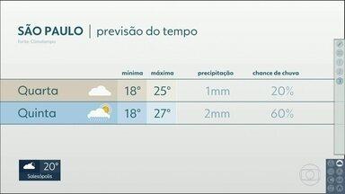 Céu deve ficar nublado e temperatura mais amena, nessa quarta-feira - Quinta-feira pode ter chuva fraca