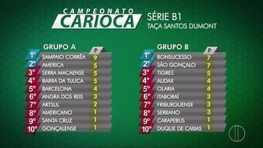 Confira a classificação da segunda divisão do Campeonato Carioca - Assista a seguir.