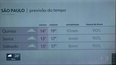 Chuva com raios e rajadas de vento pode atingir a Grande São Paulo nessa quarta-feira - Próximos dias serão chuvosos e bem frios.