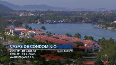 Mercado imobiliário na Região dos Lagos para donos de imóveis está em alta - Assista a seguir.