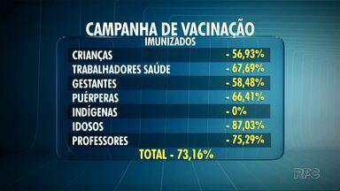 Termina nesta sexta-feira (22) a Campanha de Vacinação contra a gripe - Apenas 73,16% do público alvo foi imunizado em Ponta Grossa.