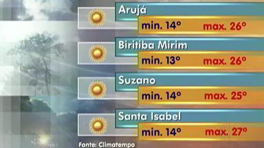 Confira a previsão do tempo no Alto Tietê para este sábado - O fim de semana deve ter tempo firme em toda a região.