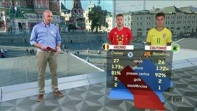 Coutinho e Hazard tem números técnicos semelhantes para o duelo entre Brasil e Bélgica - Coutinho e Hazard tem números técnicos semelhantes para o duelo entre Brasil e Bélgica