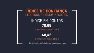Pequenos e médios empresários brasileiros estão menos otimistas - A queda do índice de confiança no terceiro de trimestre de 2018 foi de 3,09% em comparação com o trimestre anterior.