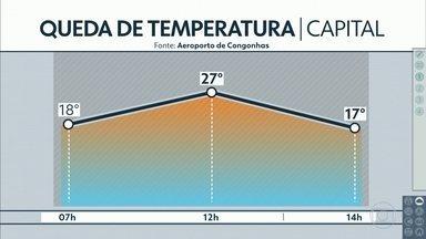 Frente fria se antecipa e temperatura despenca 10 graus em 2 horas - Termômetros podem marcar 14 graus na noite deste sábado. Domingo começa com garoa e temperaturas perto de 12 graus na região metropolitana e litoral.