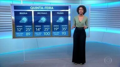 Confira a previsão do tempo para a quinta-feira (25) - Maju destaca cidades que enfrentam estiagem.
