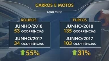 Junho tem aumento no número de roubos e furtos de veículos em Ribeirão Preto, SP - Casos em que a vítima é rendida por ladrões armados subiram 55 % em relação ao mesmo período de 2017.