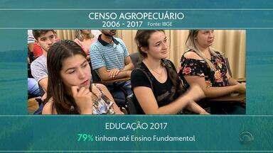 Número de mulheres e pessoas com mais de 65 anos no campo cresce no RS, aponta IBGE - Uso de agrotóxicos nos cultivos apresentou avanço de 62% em 2006 para 70,2% em 2017.
