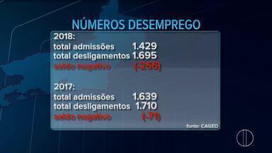 Número de microempreendedores cresce em Petrópolis, no RJ - Assista a seguir.