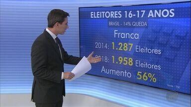 Ribeirão Preto e Franca terão mais jovens nas urnas nas eleições de 2018 - Nas duas cidades, 681 mil eleitores vão escolher o novo presidente do Brasil.