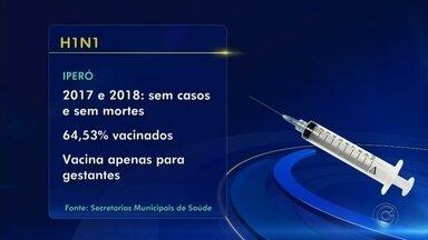 TEM Notícias faz levantamento sobre casos e mortes por gripe H1N1 na região de Sorocaba - O número de casos e mortes por gripe H1N1 aumentou consideravelmente do ano passado para este ano. Em 2017, foram 14 casos na região de Sorocaba (SP) com duas mortes. Já em 2018, são 76 casos e 24 mortes.