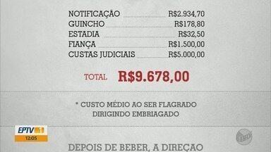 Veja os custos para quem é pego ao volante após ingerir bebidas alcoólicas - Veja os custos para quem é pego ao volante após ingerir bebidas alcoólicas