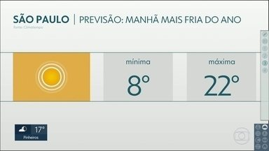 São Paulo deve ter a manhã mais fria do ano - A previsão é que a temperatura mínima fique na casa de 8 graus