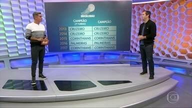Caio Ribeiro comenta a ótima fase do São Paulo - Caio Ribeiro comenta a ótima fase do São Paulo