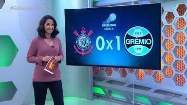 Globo Esporte RS - Bloco 2 - 20/08/2018 - Assista ao vídeo.