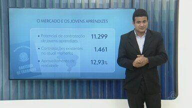Balcão de Oportunidades: Consultor fala sobre mercado de trabalho para jovens aprendizes - Confira as informações com Flávio Guimarães.