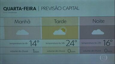 Frente fria traz vento e garoa para a Grande São Paulo - Quarta-feira vai ter garota também de manhã e frio, à tarde volta a esquentar.