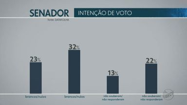 Datafolha divulga nova pesquisa de intenções de voto para governador - Além disso, pesquisa divulgou intenções sobre votação para o Senado.