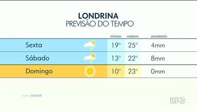 Previsão de queda de temperatura nos próximos dias - Segundo a meteorologia, a temperatura mínima em Londrina vai chegar aos 10 graus no fim de semana.