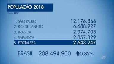 IBGE divulga levantamento demográfico de 2018 - Saiba mais em g1.com.br/ce