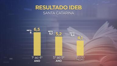 SC supera meta do Ideb para anos iniciais do ensino fundamental - SC supera meta do Ideb para anos iniciais do ensino fundamental