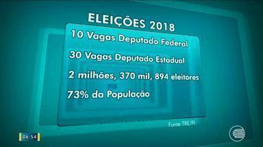 TSE divulga dados sobre perfil do eleitor piauiense - TSE divulga dados sobre perfil do eleitor piauiense