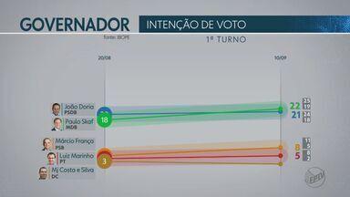 Eleições 2018: Ibope divulga pesquisa de intenção e voto para o governo de São Paulo - Levantamento tem margem de erro de três pontos percentuais.