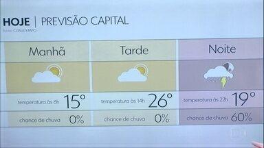 veja a previsão do tempo para esta quinta-feira 13/09/2018 - veja a previsão do tempo para esta quinta-feira 13/09/2018