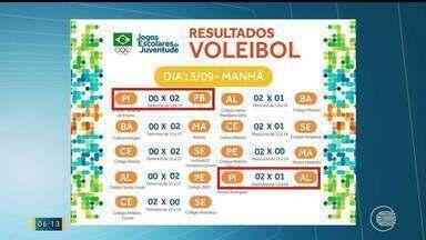 Piauí perde a maioria dos jogos nos Jogos Escolares após ônibus quebrar - Piauí perde a maioria dos jogos nos Jogos Escolares após ônibus quebrar