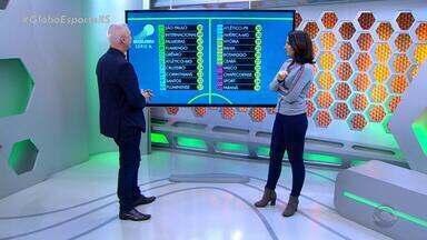 Maurício Saraiva analisa a tabela do Campeonato Brasileiro após os jogos do fim de semana - Assista ao vídeo.
