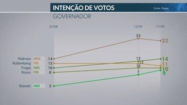 Ibope divulga terceira pesquisa de intenção de votos ao governo do DF - O instituto entrevistou 1.204 pessoas entre os dias 14 e 16 de setembro.