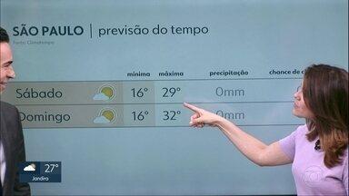 Sexta-feira pode ter chuva fraca e isolada, de noite, na Grande São Paulo - Fim de semana terá predomínio de sol e temperaturas mais altas em todo estado.