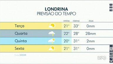 Chuva deve voltar a cair em Londrina nesta semana - As tardes continuam quentes, com máximas passando dos 30 graus.