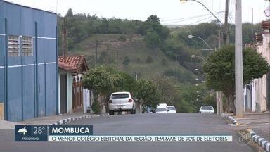 Mombuca é o menor colégio eleitoral da região com 3.296 eleitores - Eleitorado é composto por 50% de mulheres e 50% de homens.